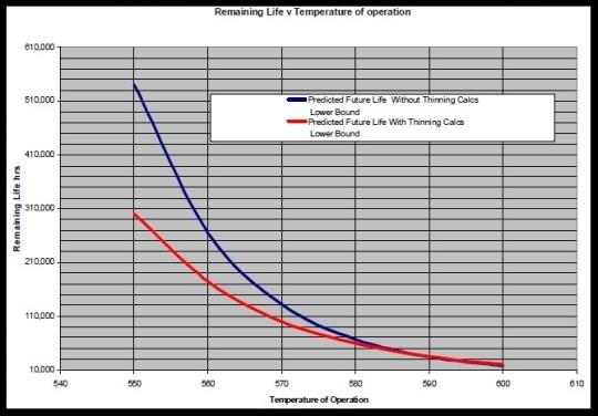 remaining life assessment.jpg