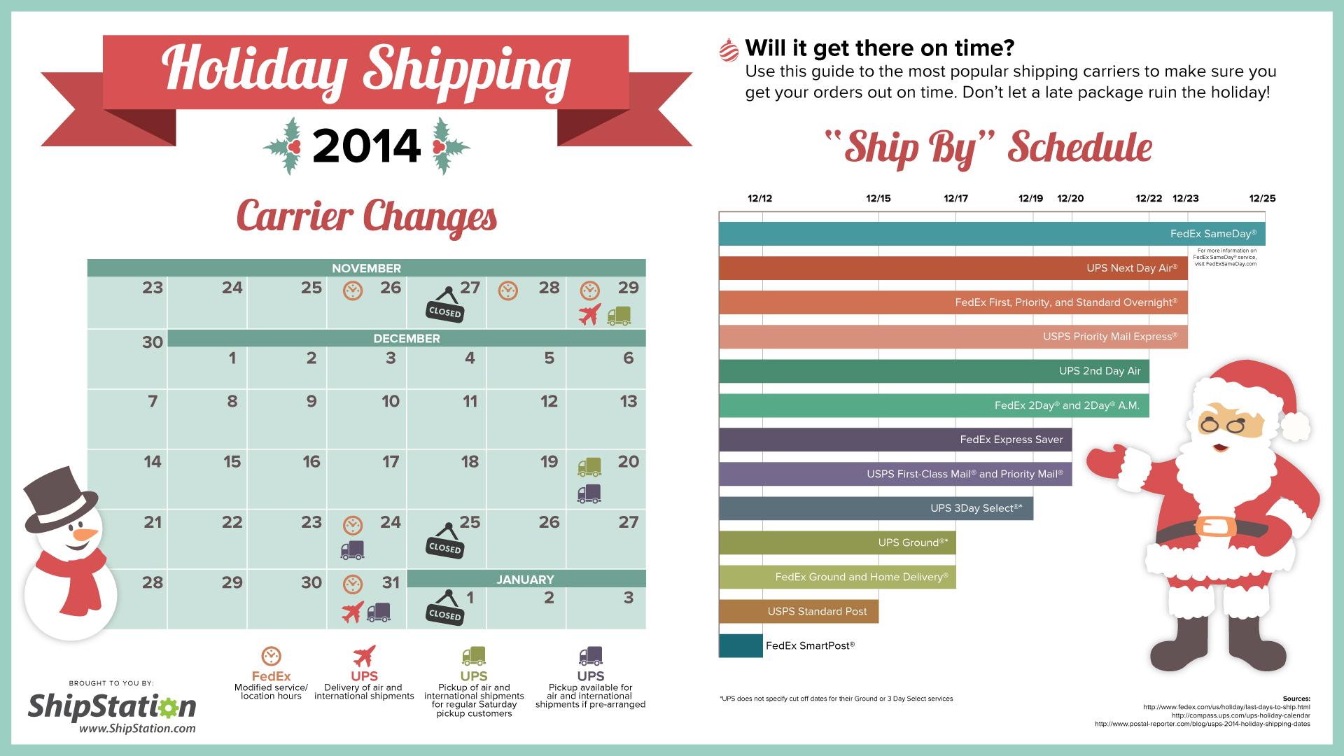 Christmas Shipping Dates