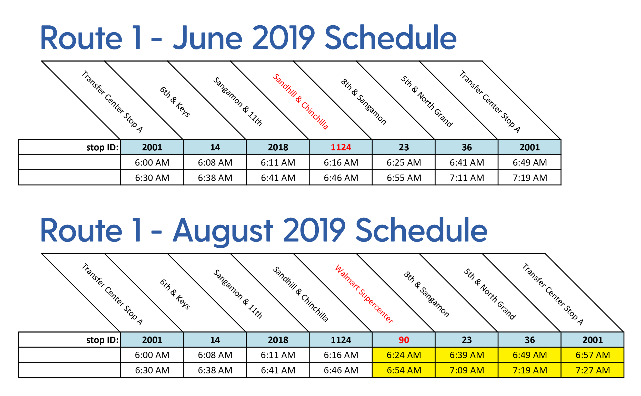 The first two weekday trips on the June 2019 Route 1 schedule compared to those going into effect on August 19th, 2019.