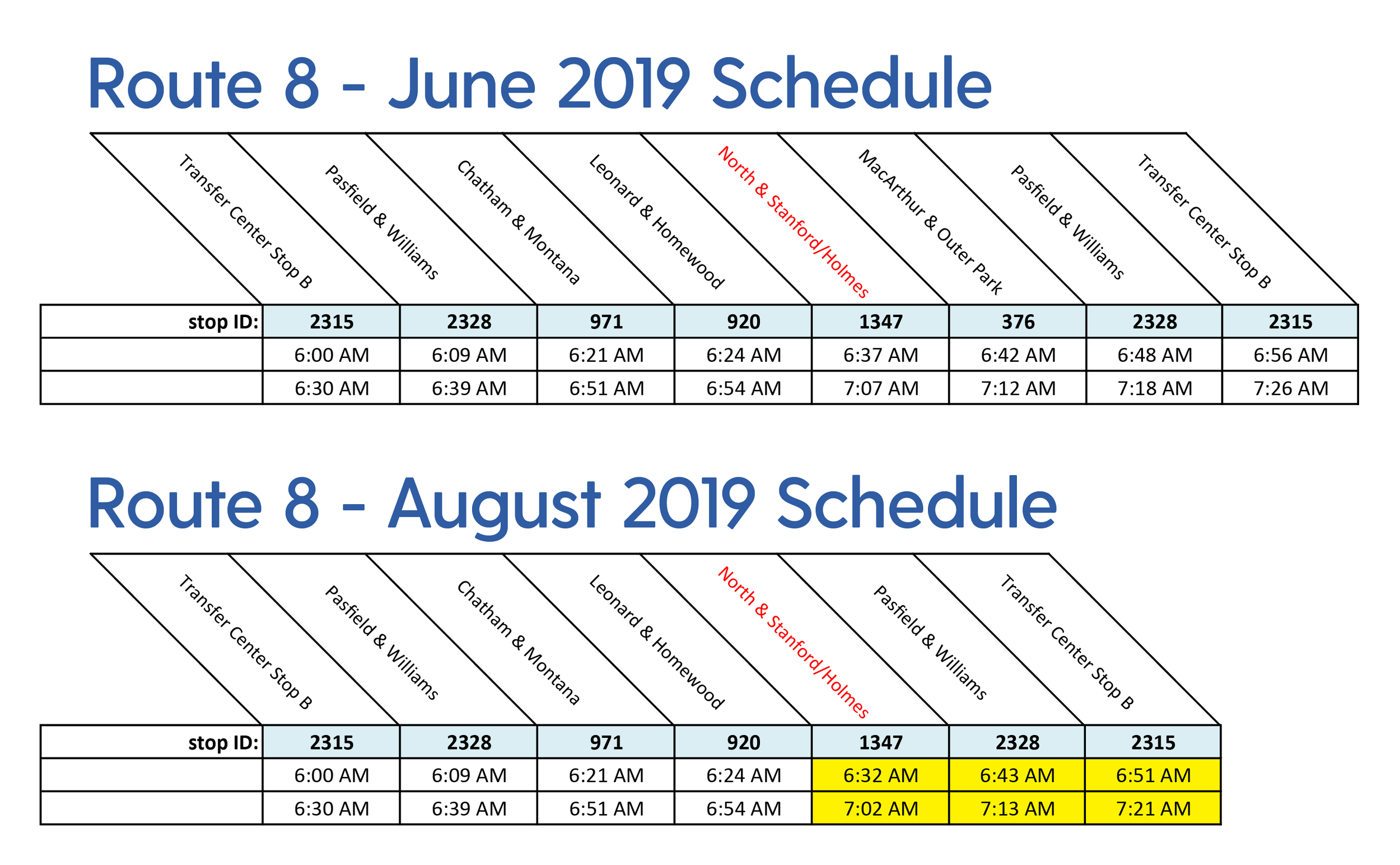 The first two weekday trips on the June 2019 Route 8 schedule compared to those going into effect on August 19th, 2019.