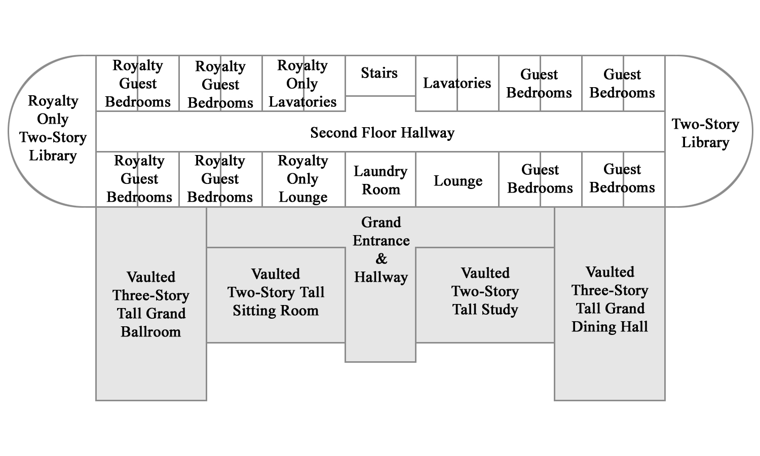 Floor plan for the second floor of the HCC Mansion.