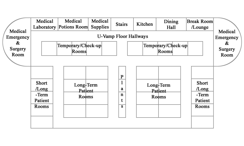 Floor plan for the U-Vamp floor of the HCC Mansion.