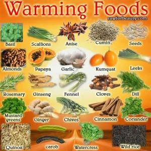 Warming-foods1-300x300.jpg