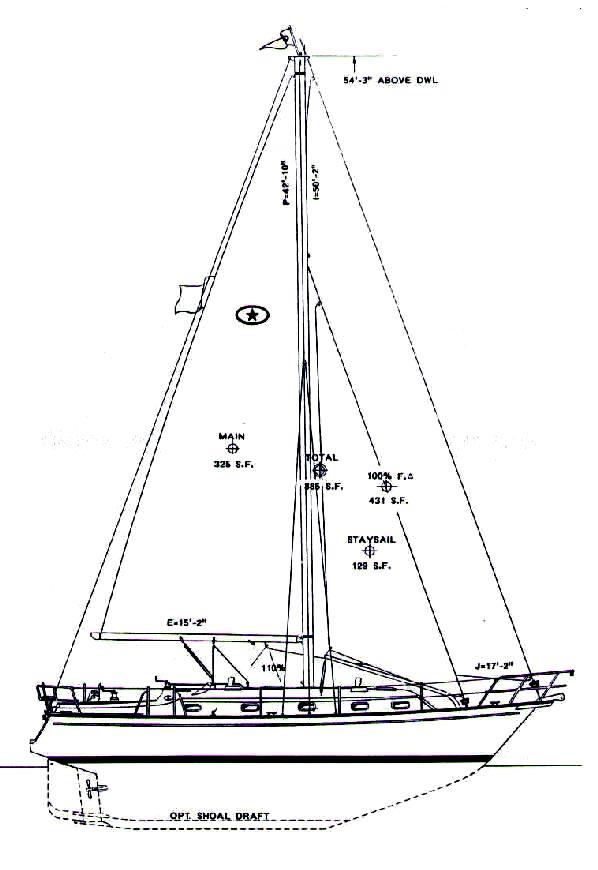 IslandPacket380SailplanProfile.jpg