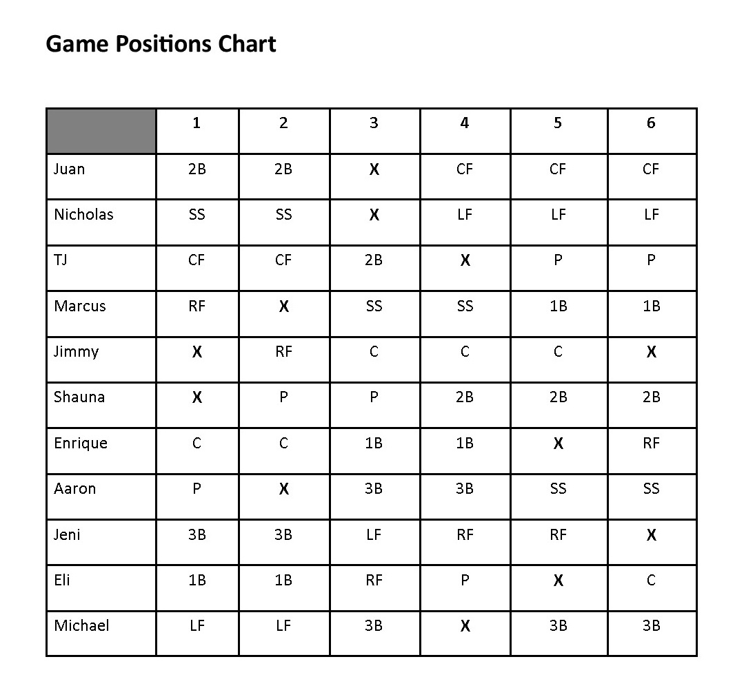 Game Positions Chart.jpg