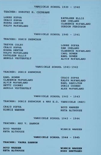 Vansickle class lists.jpg