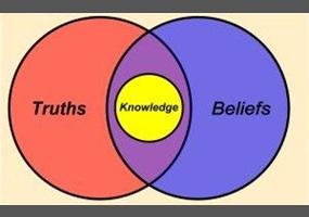 truth belief knowledge.jpg