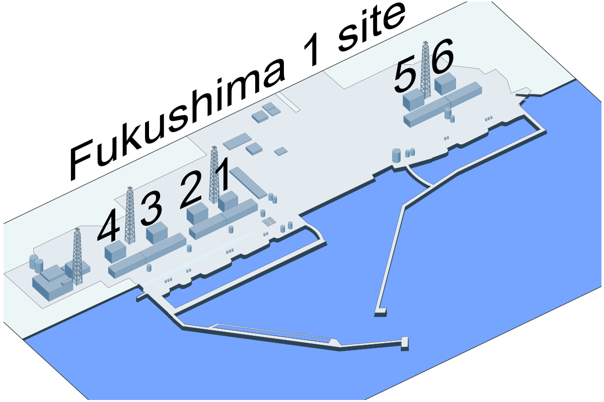 Fukushima Daiichi Power Plant Layout. Hydrogen gas built up in Units 1-3 and exploded within 3 days after the tsunami. Unit 4 was damaged during these explosions.