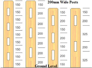 Above Ground: 1350mm or 1200mm