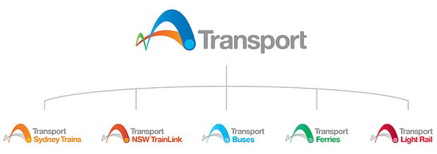 NSW transport-branding.jpg