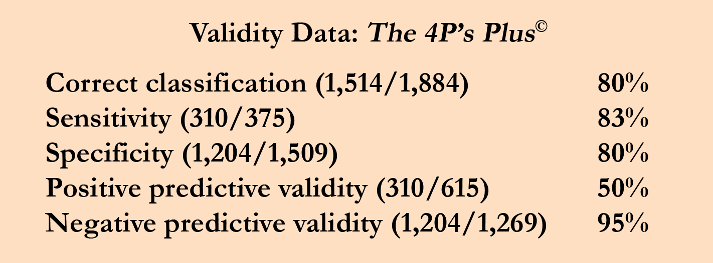 Validity Data:  The 4P's Plus ©