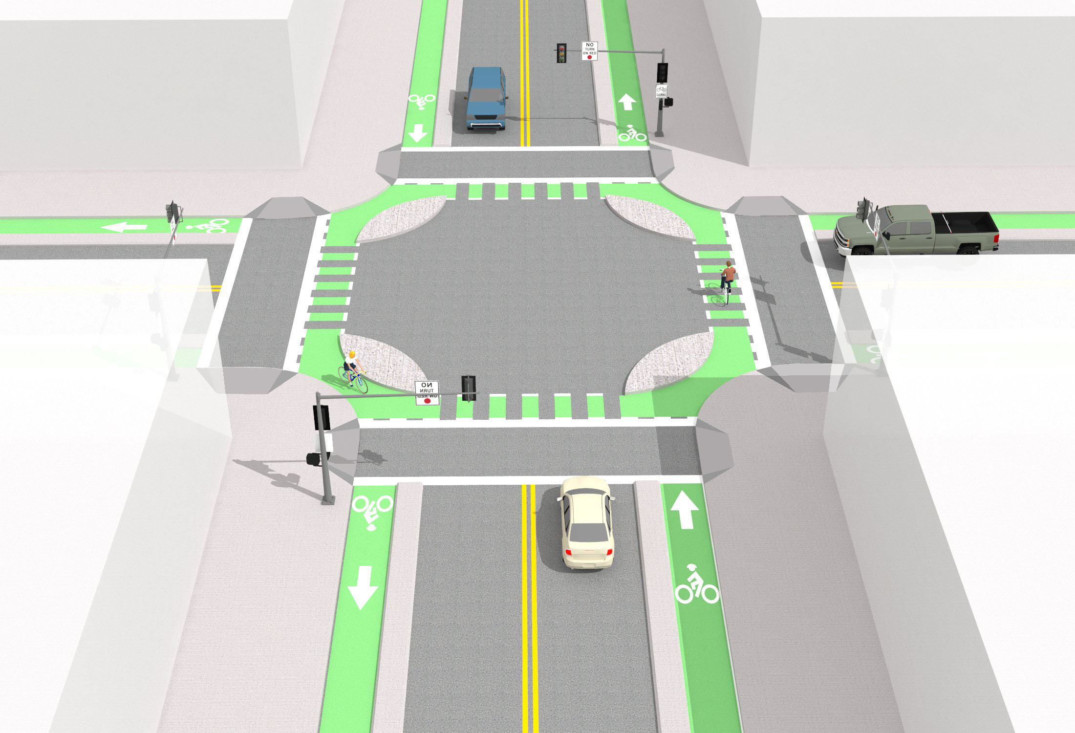 Example of a Protected Intersection