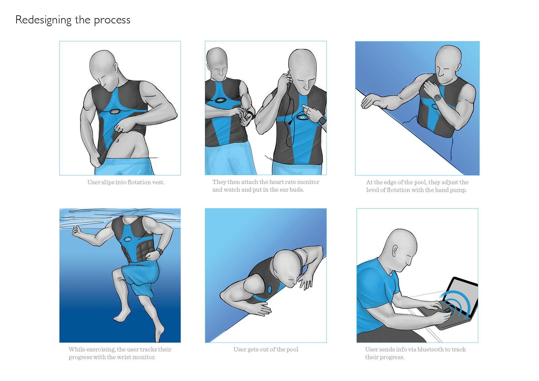 aqua jogging for website15.jpg