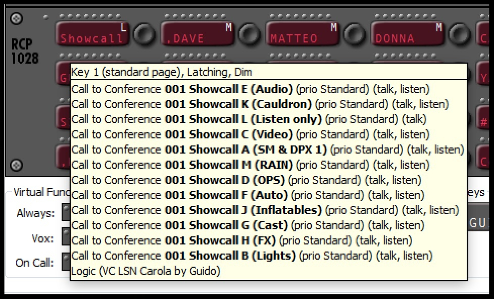 Each department has their own SHOWCALL channel which are stacked on the SM and ASM panels.  This addresses two issues:  First there is a limit on the listeners to a conference of 100.  This system is way over that.  Second, by splitting the SC channels each dept doesn't hear the other and traffic is less on all channels.  Note that there is a listen only SC channel (TALK on this button).  This is the most used and shows up on C3 beltpacks and most secondary panels.   The logic function facilitates adjustable listen levels between The SM and ASM even if they are listening to the same party line.