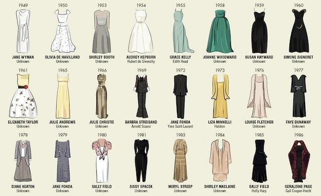 oscar-dresses-2.jpg