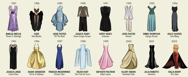 oscar-dresses-3.jpg