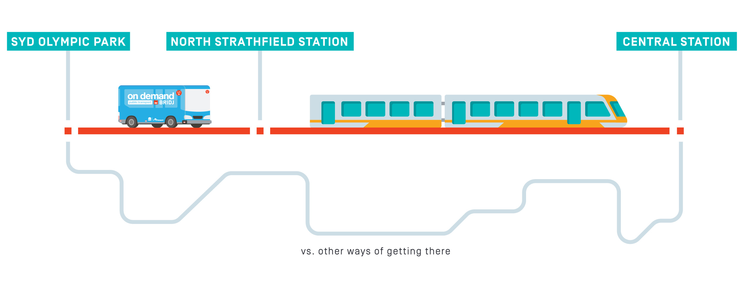SydneyOlympicPark_Diagram.jpg