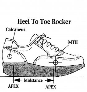 Heel to toe rocker