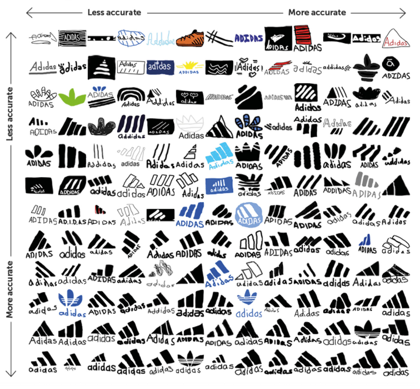 adidas-logo-from-memory.jpg