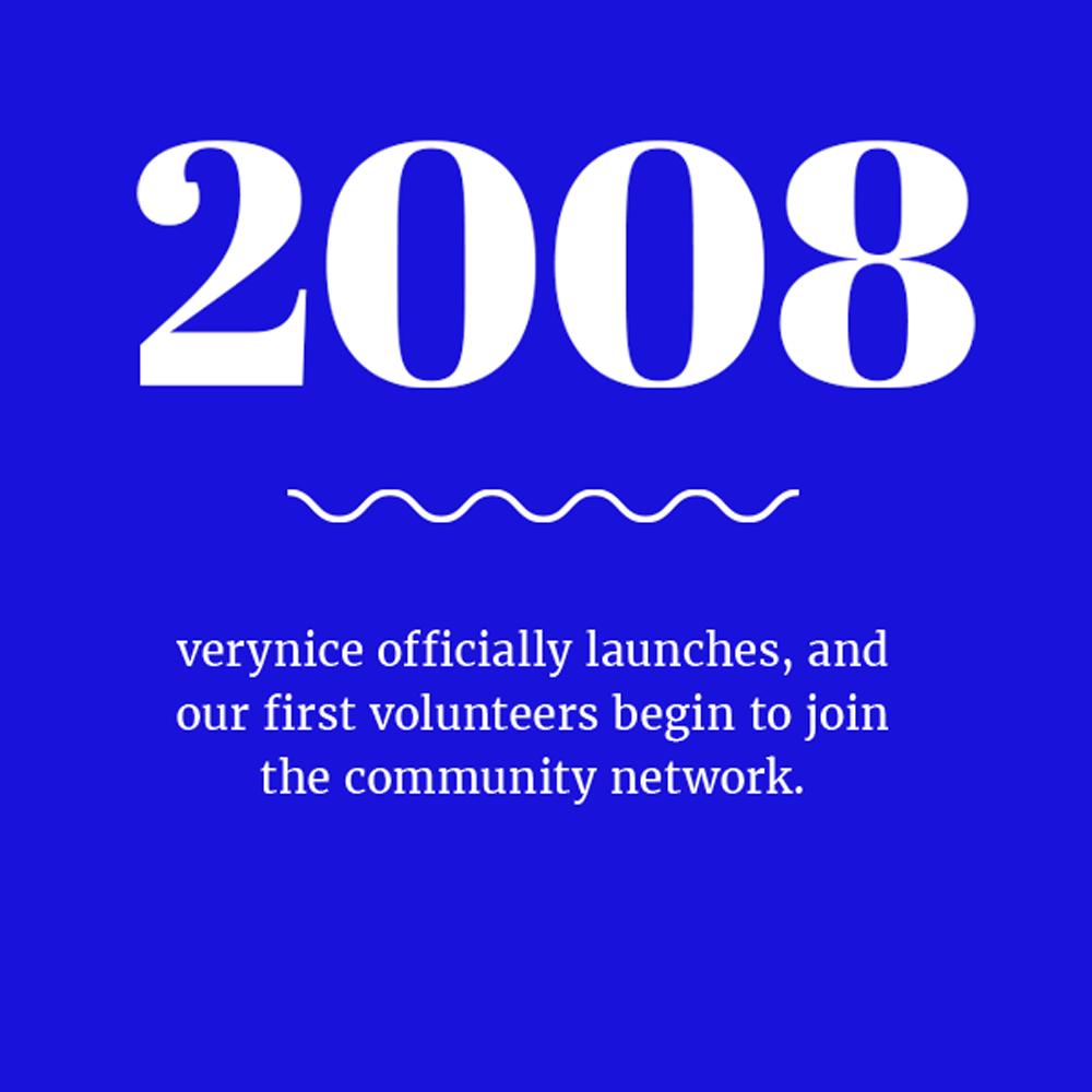VN_Timeline_2008.png