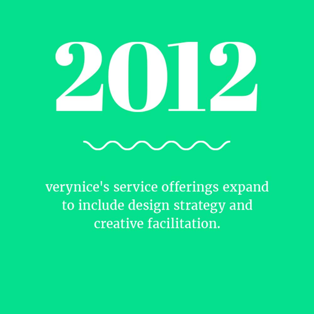 VN_Timeline_2012.png