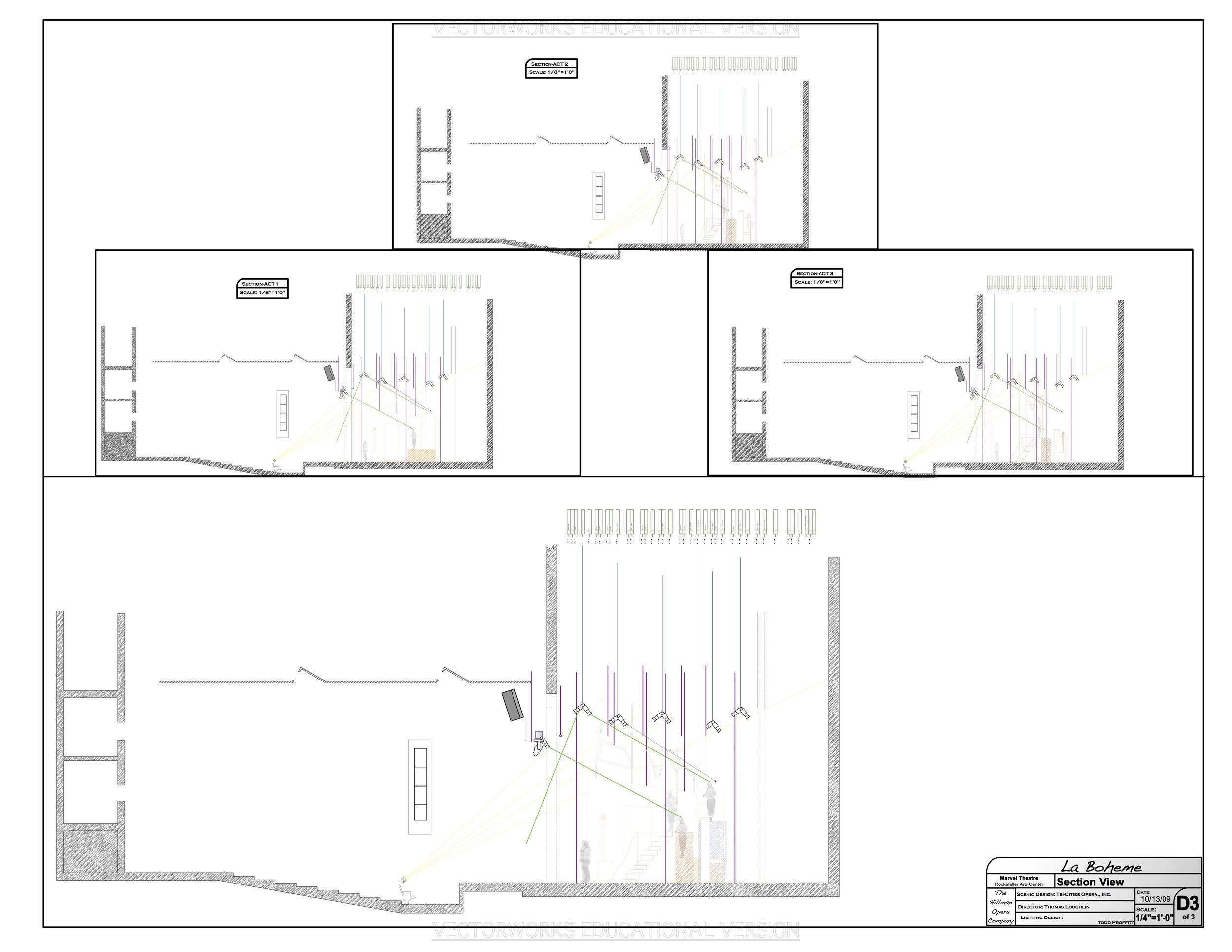 La Boheme-Section   Download PDF