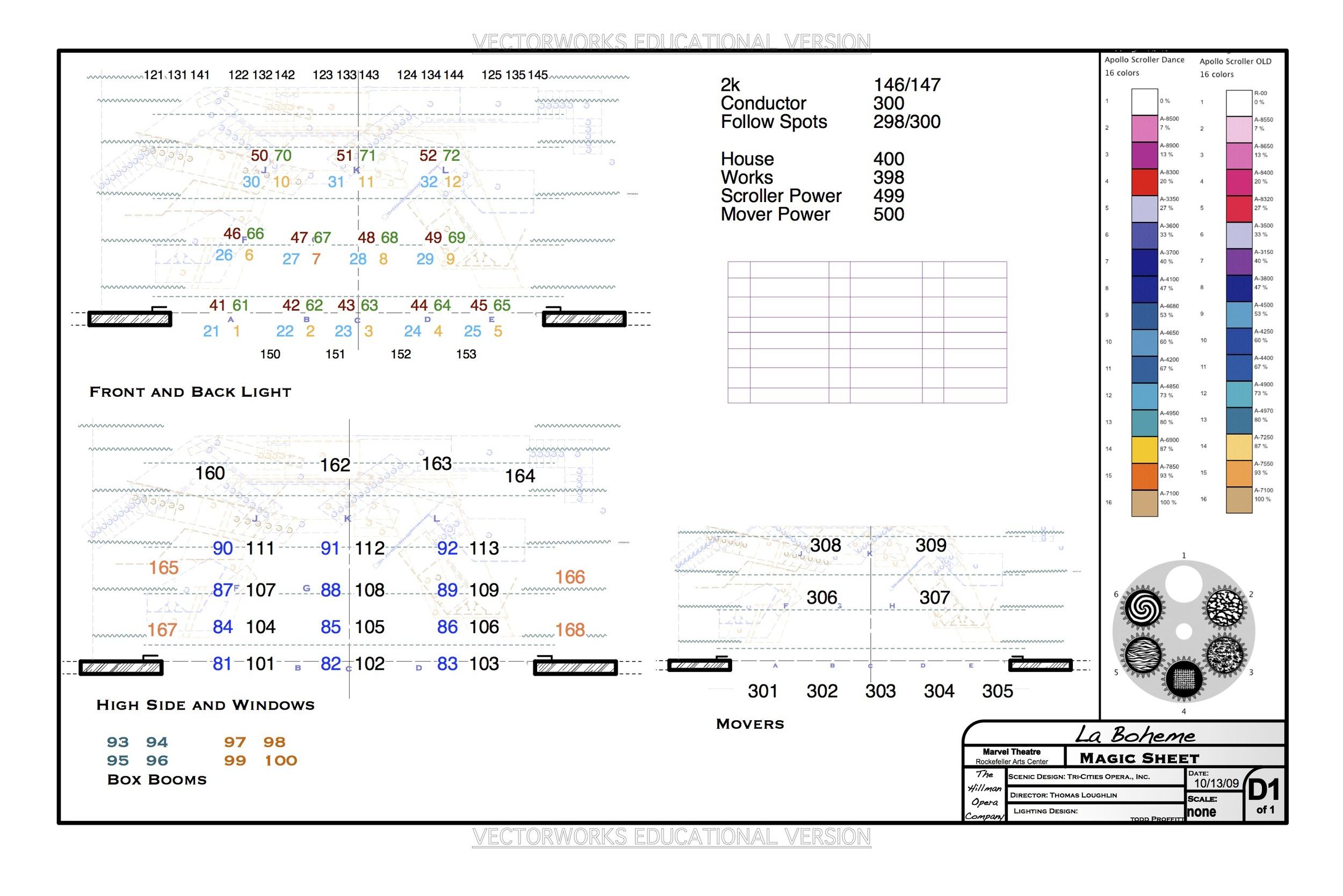 La Boheme-Magic Sheet   Download PDF