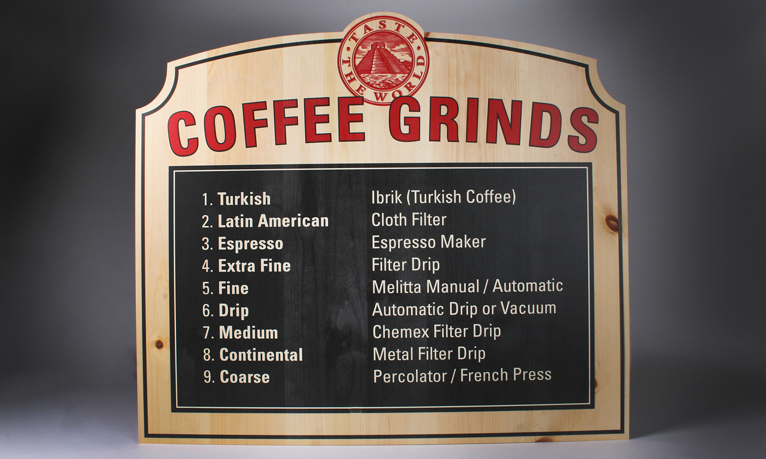 Coffe Grinds Store Sign