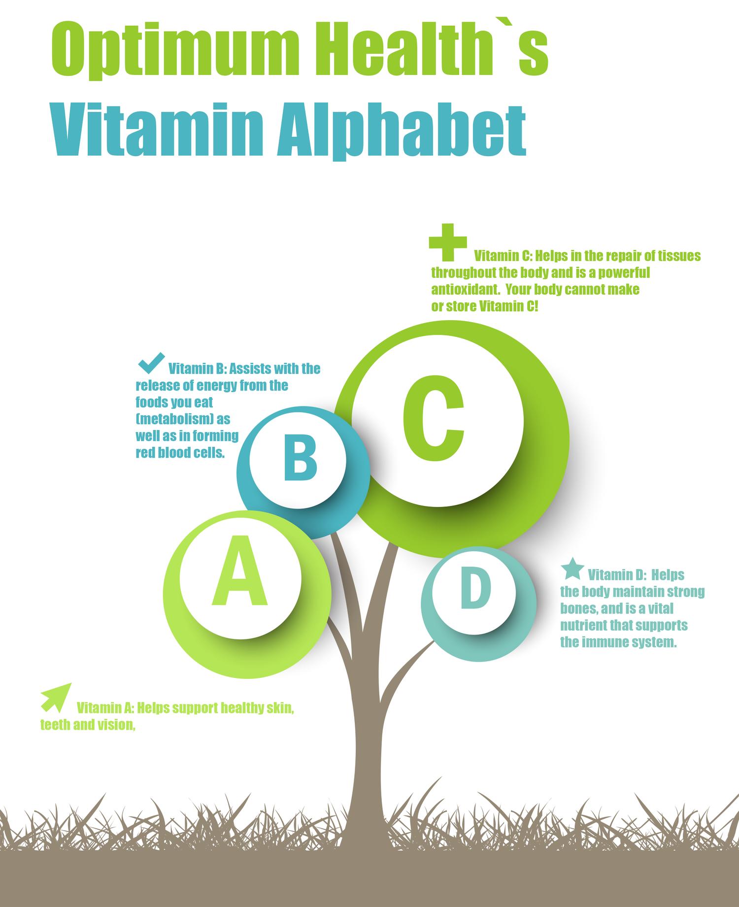 Optimum Health`s Vitamin Alphabet