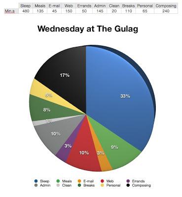 SCO+Day+Chart+1.jpg