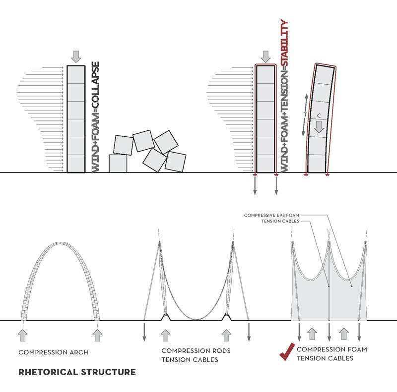 Periscope_StructuralDiagrams.png
