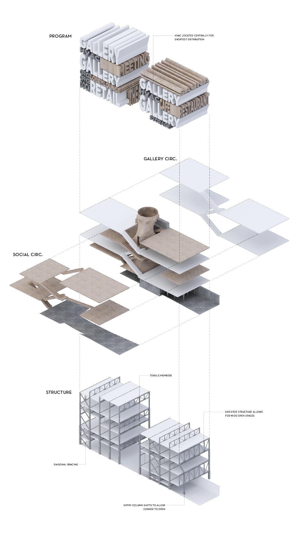 Guggenheim_Diagrams.png