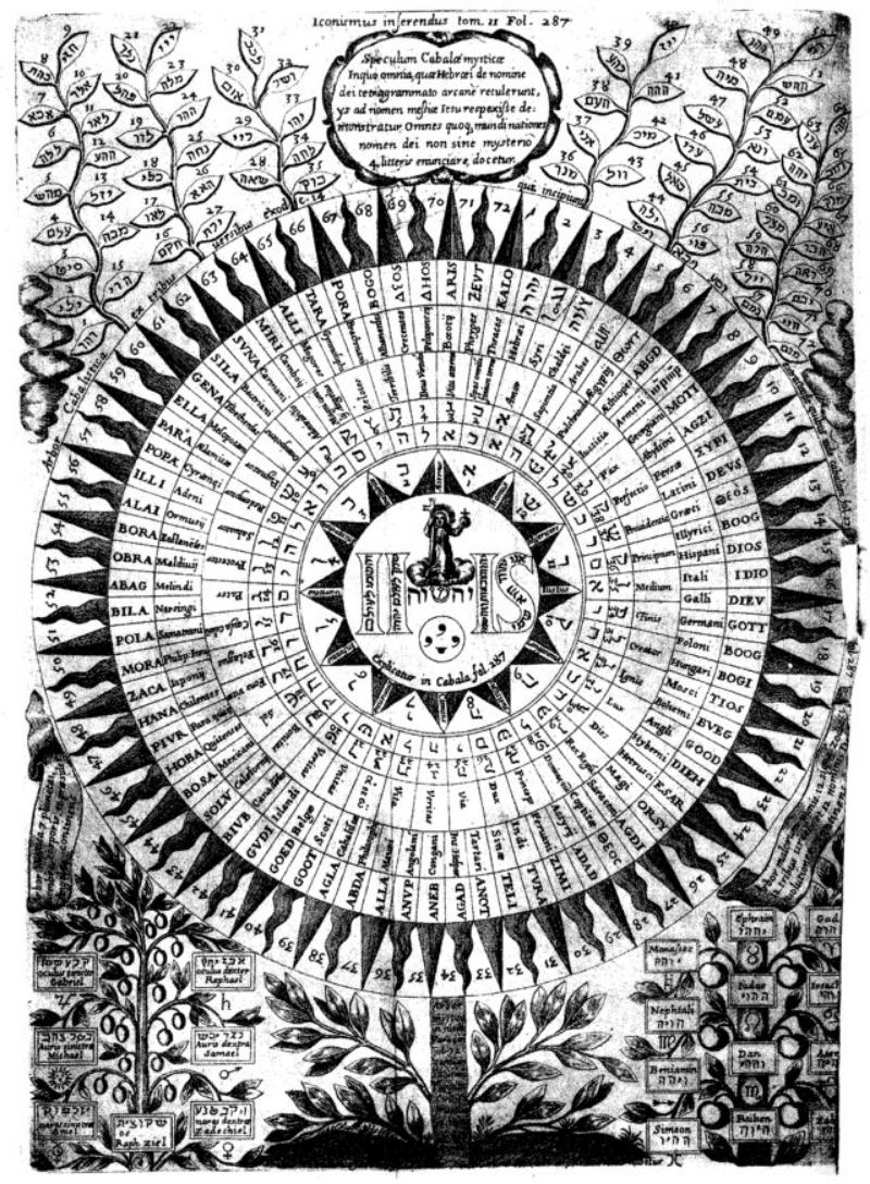 OM ! OM ! OM ! ➤➤  |  INTERFAITH | THE RELIGIONS ➤➤