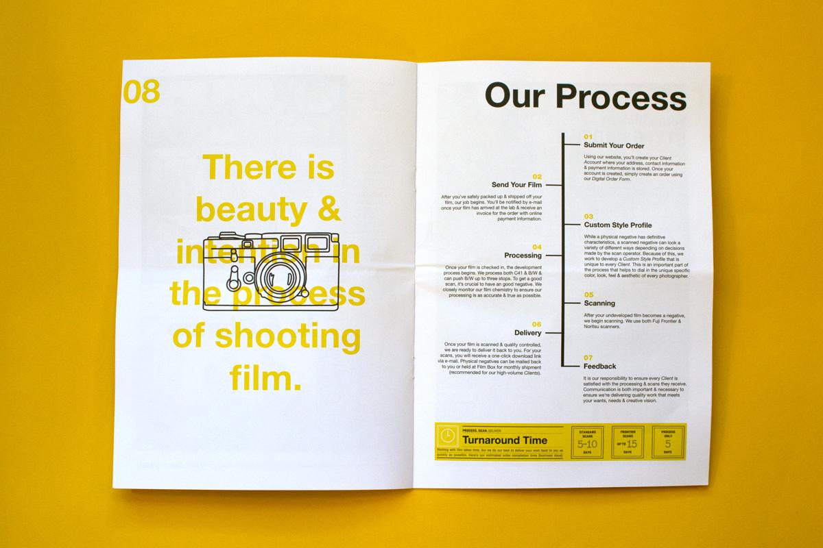 Editorial Design, Film Box, Our Process Spread