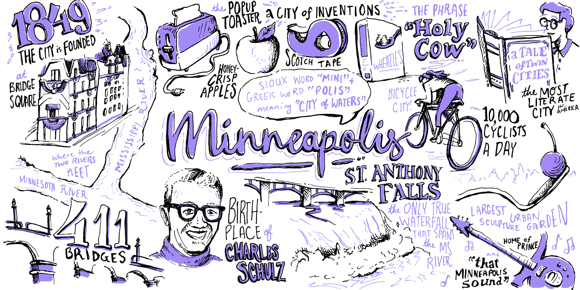 Fun Interesting facts about Minneapolis, hand drawn and illustrated for Neenah Paper at AIGA Design Conference 2017. Shows; 1849 the city is founded at bridge square; 411 bridges; Birthplace of Charles shulz; city of inventions; st. anthony falls; bicycle; sculpture garden; prince.