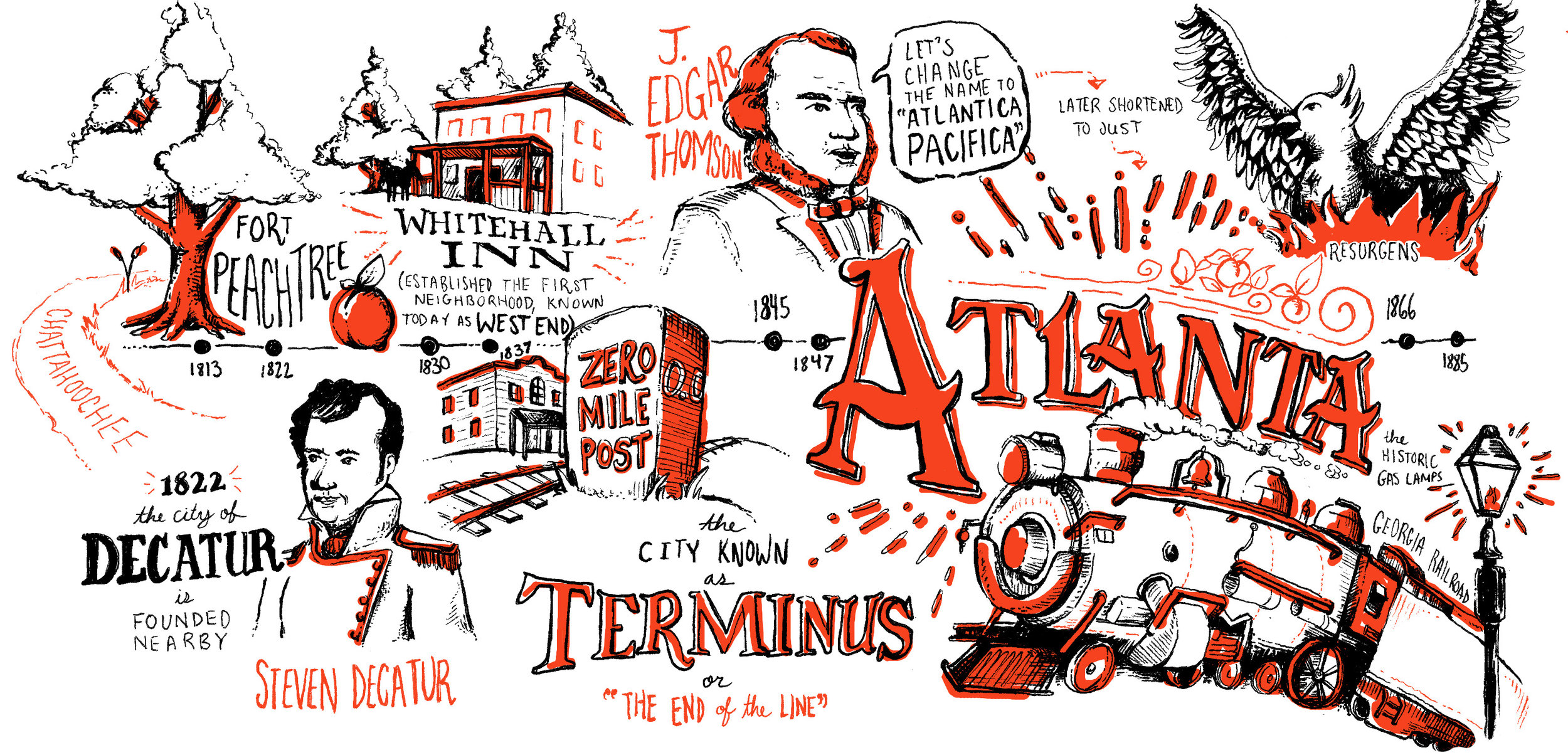 A piece of the Neenah Atlanta illustrated timeline, drawn by Russell Shaw, with two color black and red art. Shows the founding of Fort Peachtree, the city of Decatur, Whitehall Inn, the Zero Mile Post, the name Terminus, the trains, and the Resurgens Phoenix.
