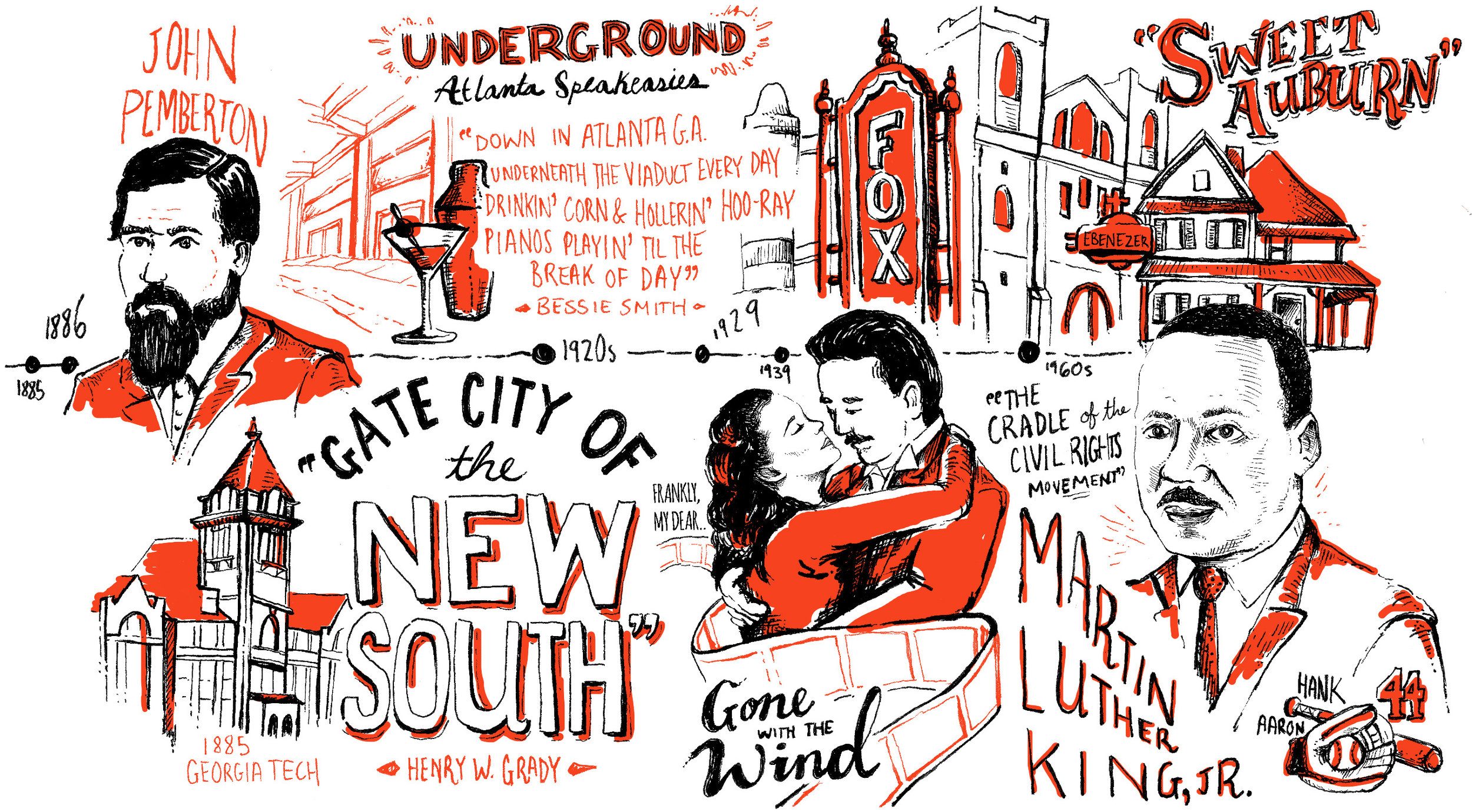 A piece of the Neenah Atlanta illustrated timeline, drawn by Russell Shaw, with two color black and red art. Shows John Pemberton, Underground Atlanta's speakeasies, Georgia Tech's founding, Henry Grady quote, the Fox theatre, Gone with the Wind, Martin Luther King Jr and Hank Aaron and the Sweet Auburn district.