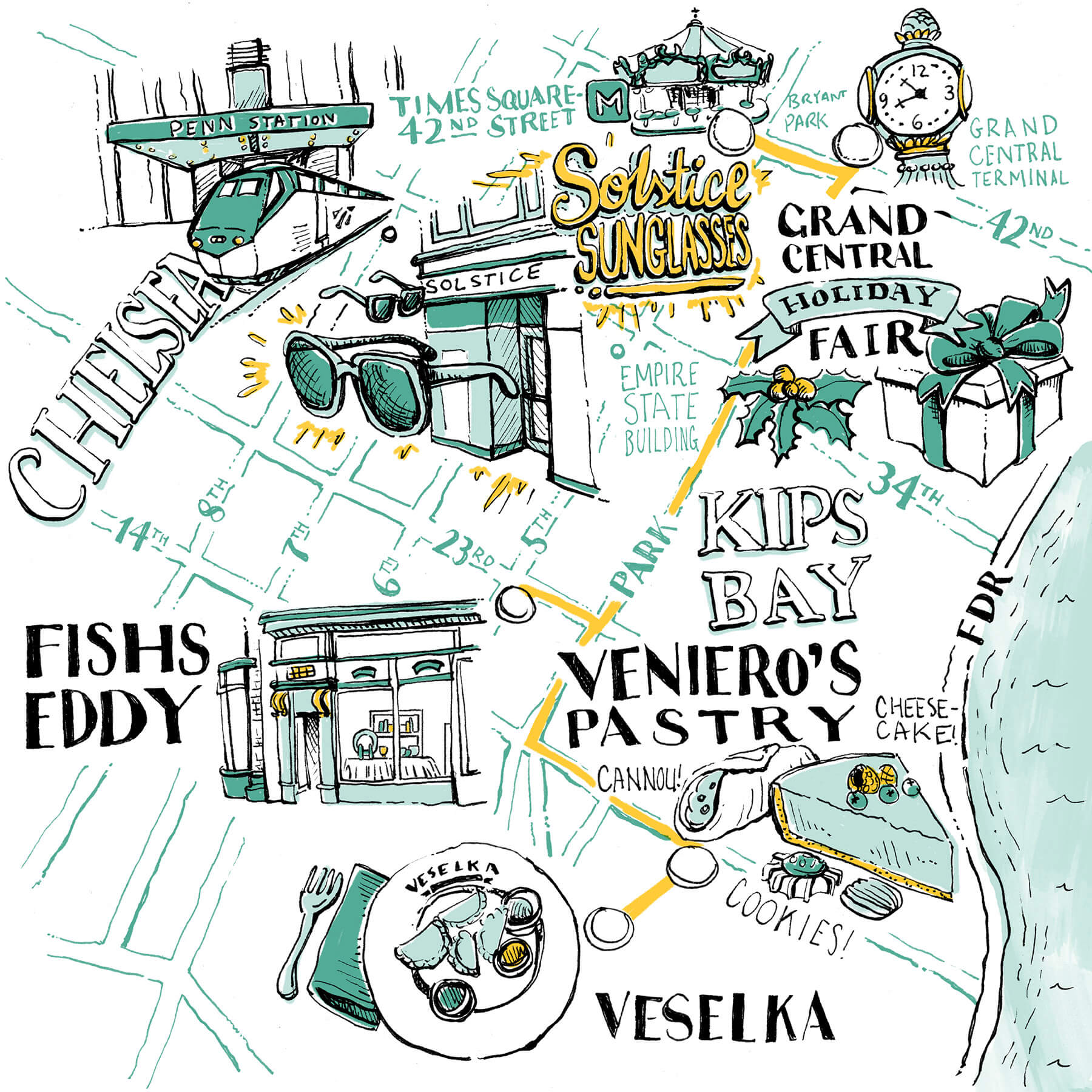 Katie O'Donnell's Map - Grand Central Holiday Fair, Solstice Sunglasses, Veniero's Pastry, Fishs Eddy, Veselka, and more.