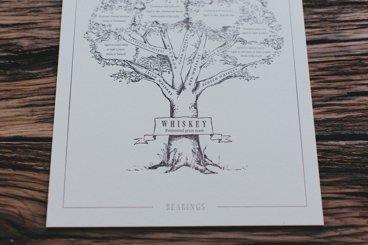 Base of the whiskey family tree illustration drawn for Bearings by freelance graphic designer Russell Shaw.