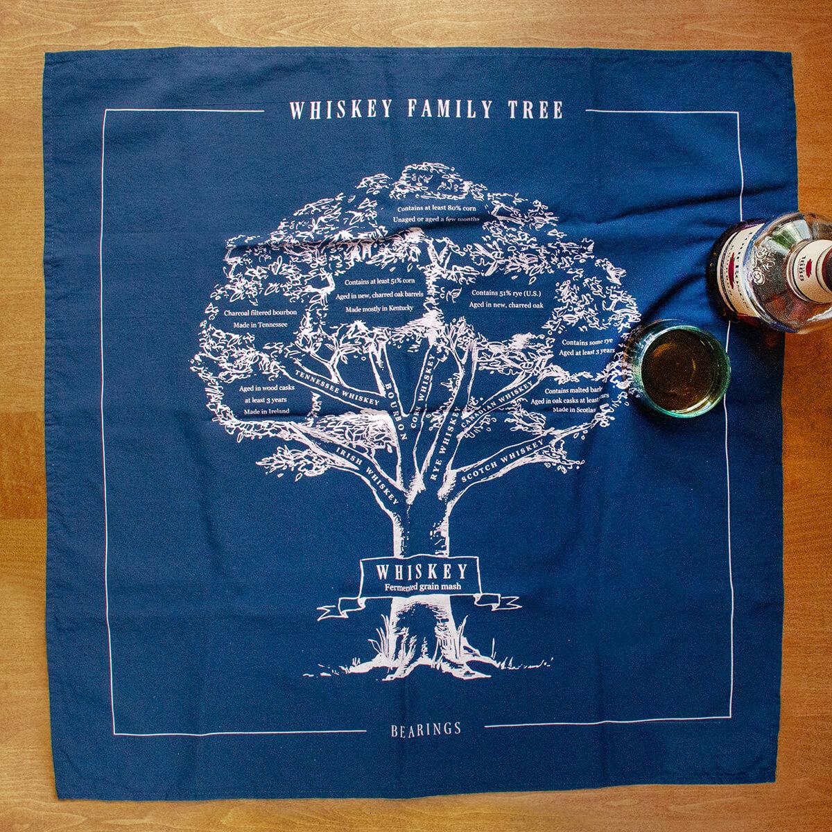 whiskey-family-tree-bandana-03.jpg