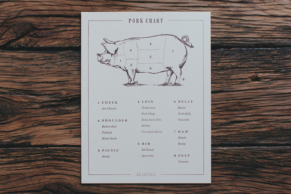 The pork chart types of cut of meat and illustrated pig letterpress print design features cheek, shoulder, loin, rib, belly, ham and feet cut on this hand drawn infographic for Bearings Guide.
