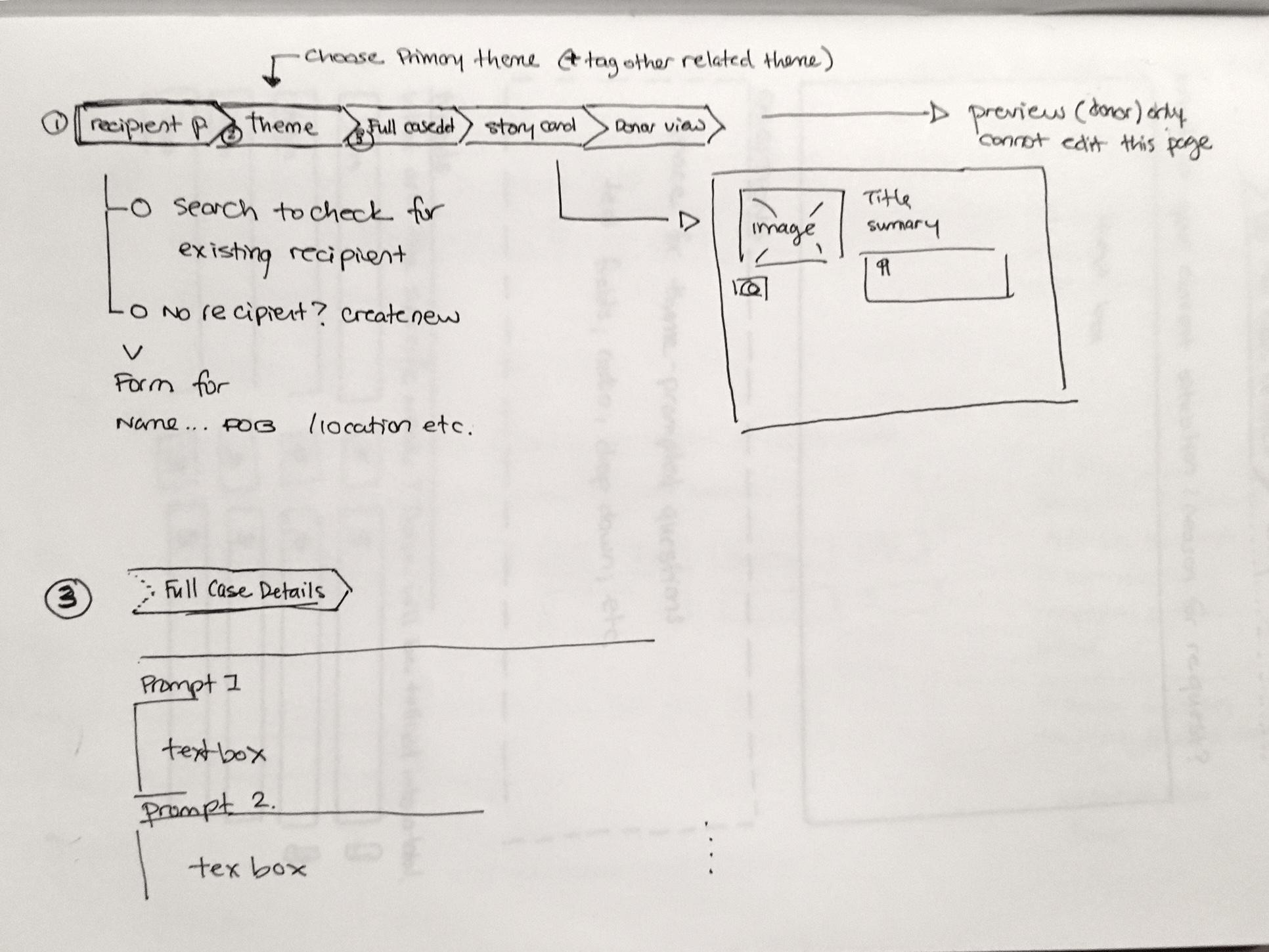 flow of page tabs.jpg