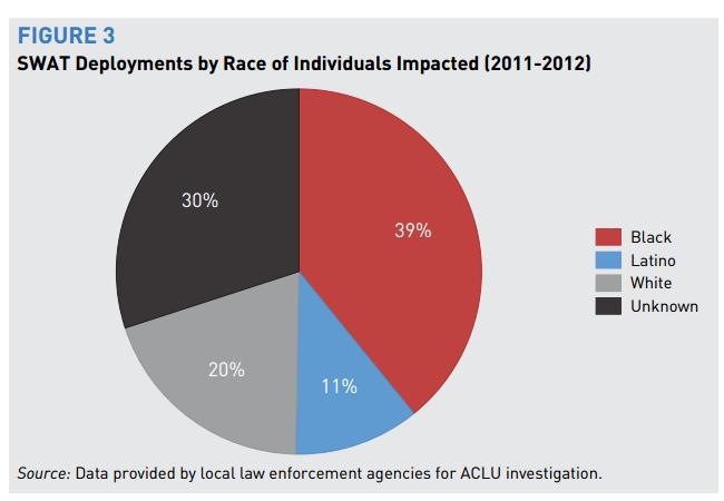 Image Credit: ACLU