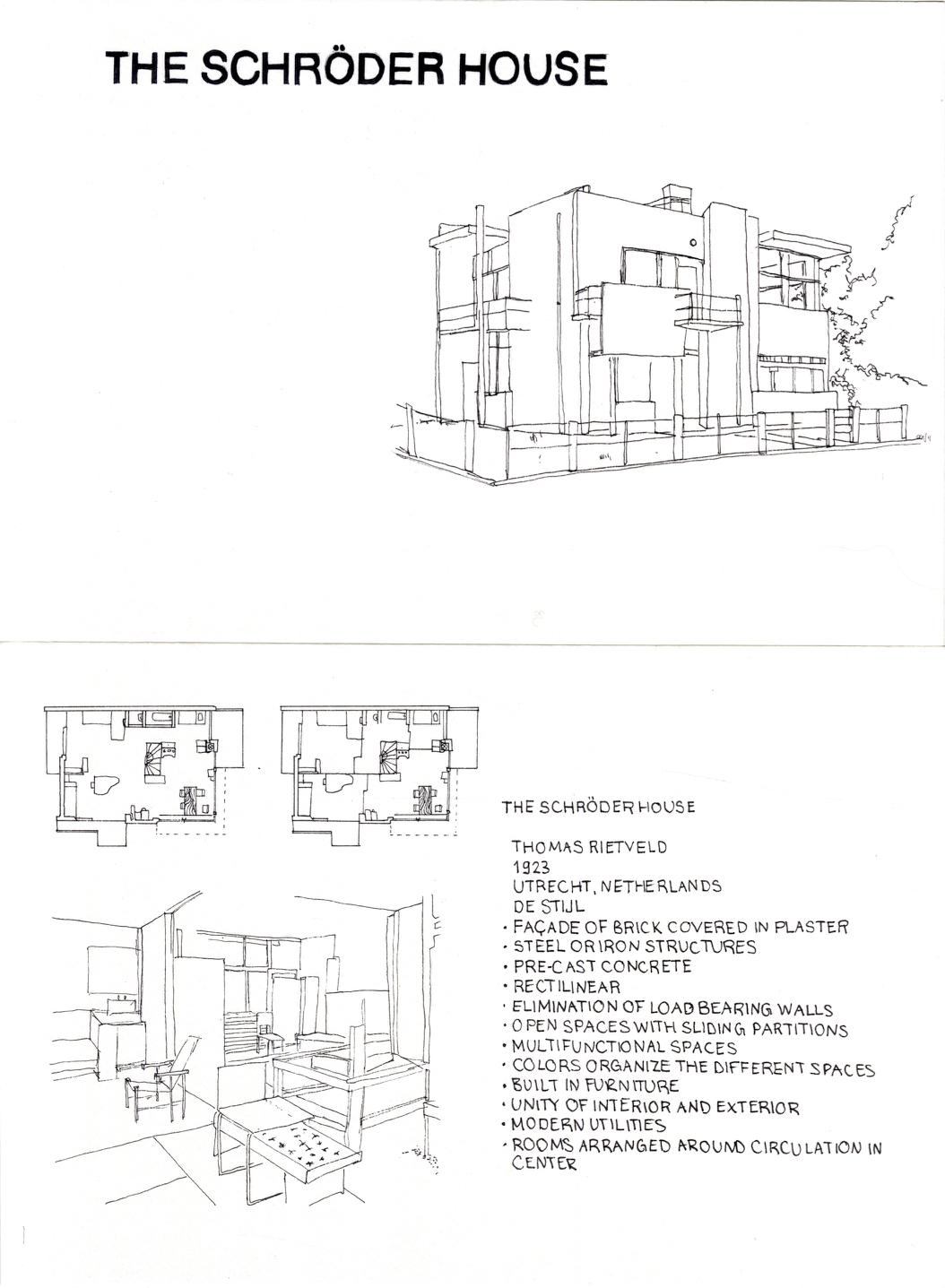 The Schroder House copy.jpg