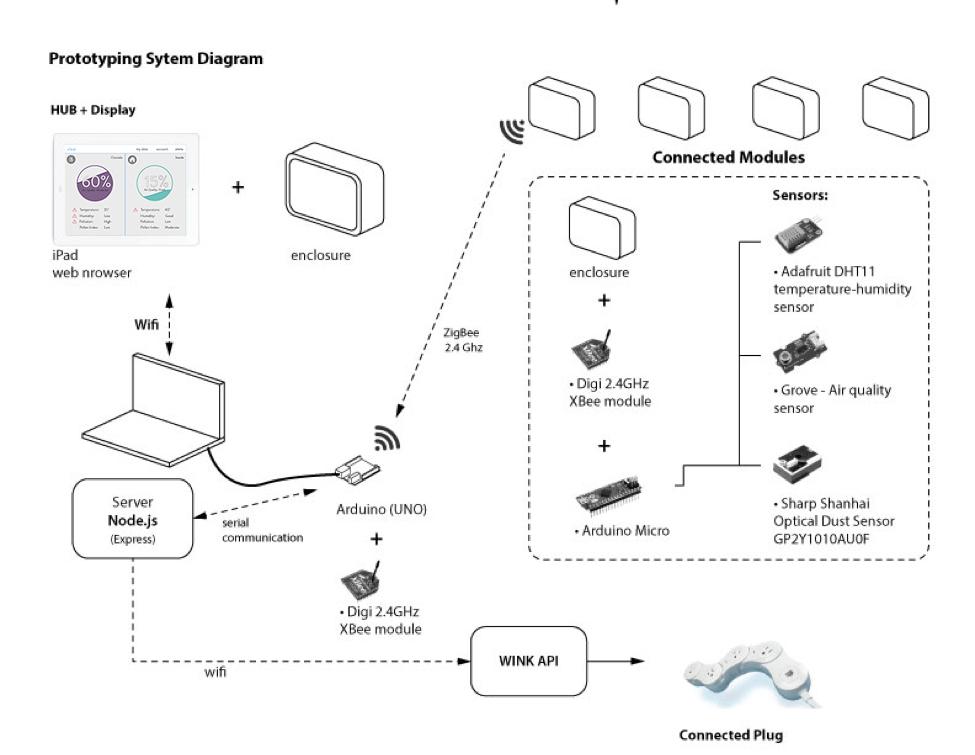 SystemDiagramForWeb.jpg