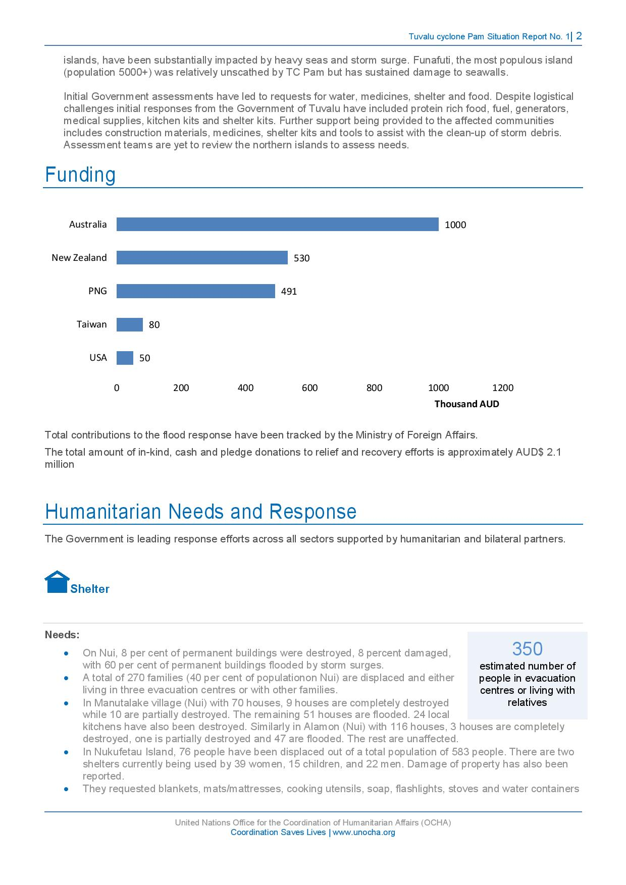 reliefweb.int_sites_reliefweb.int_files_resources_TC Pam Tuvalu Sitrep 1-page-002.jpg