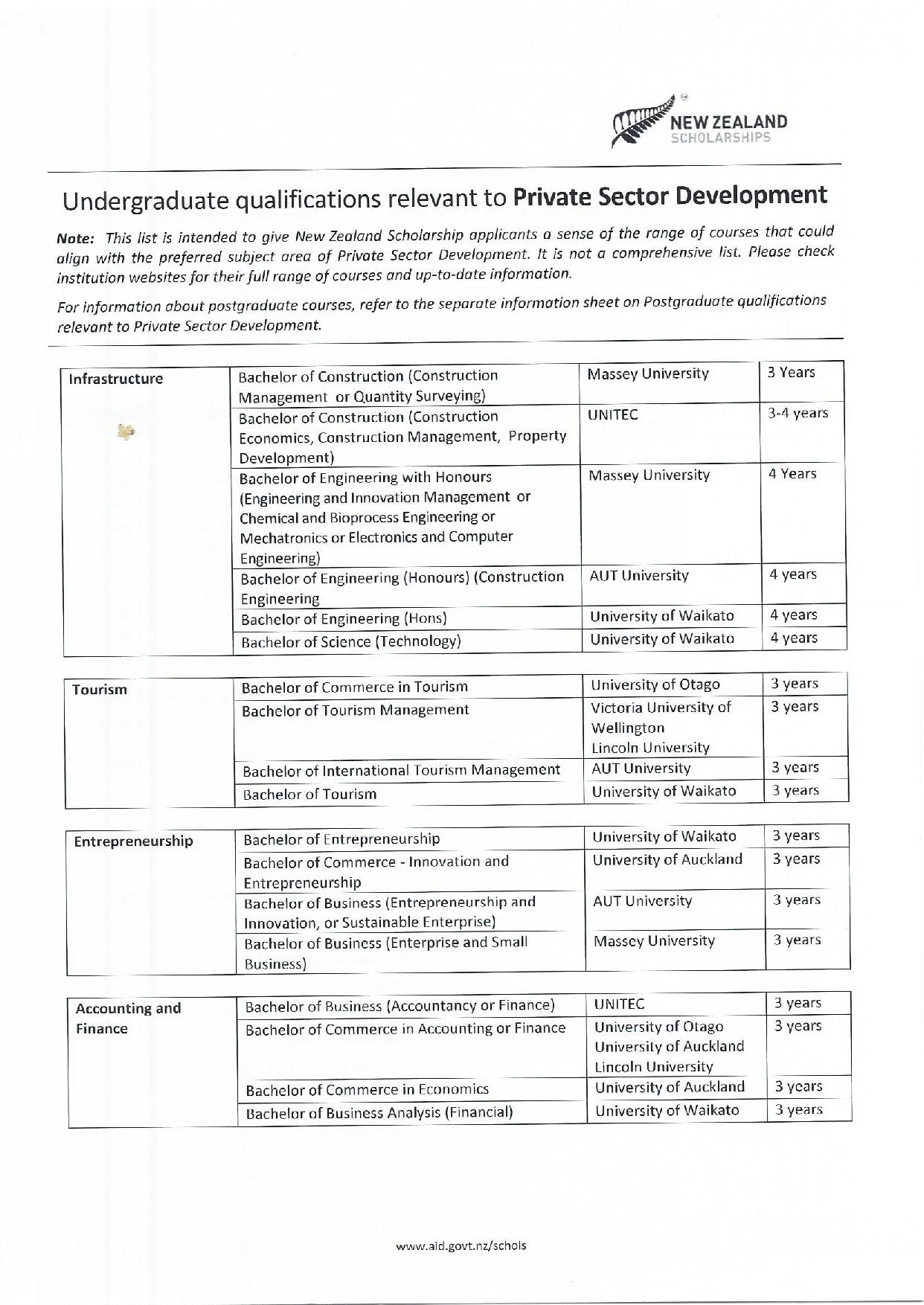 Qualification guidelines-page-003.jpg