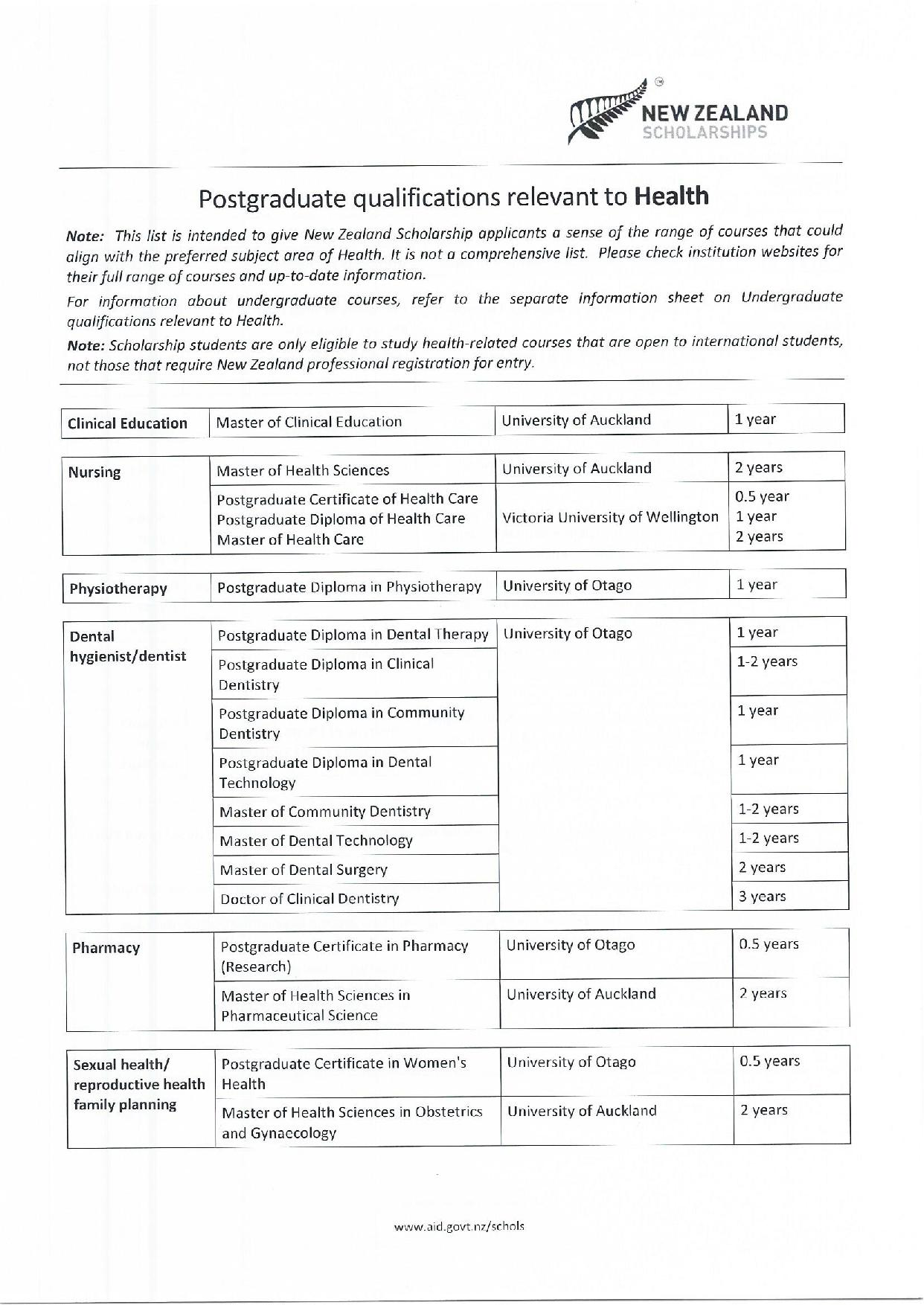 Qualification guidelines-page-005.jpg