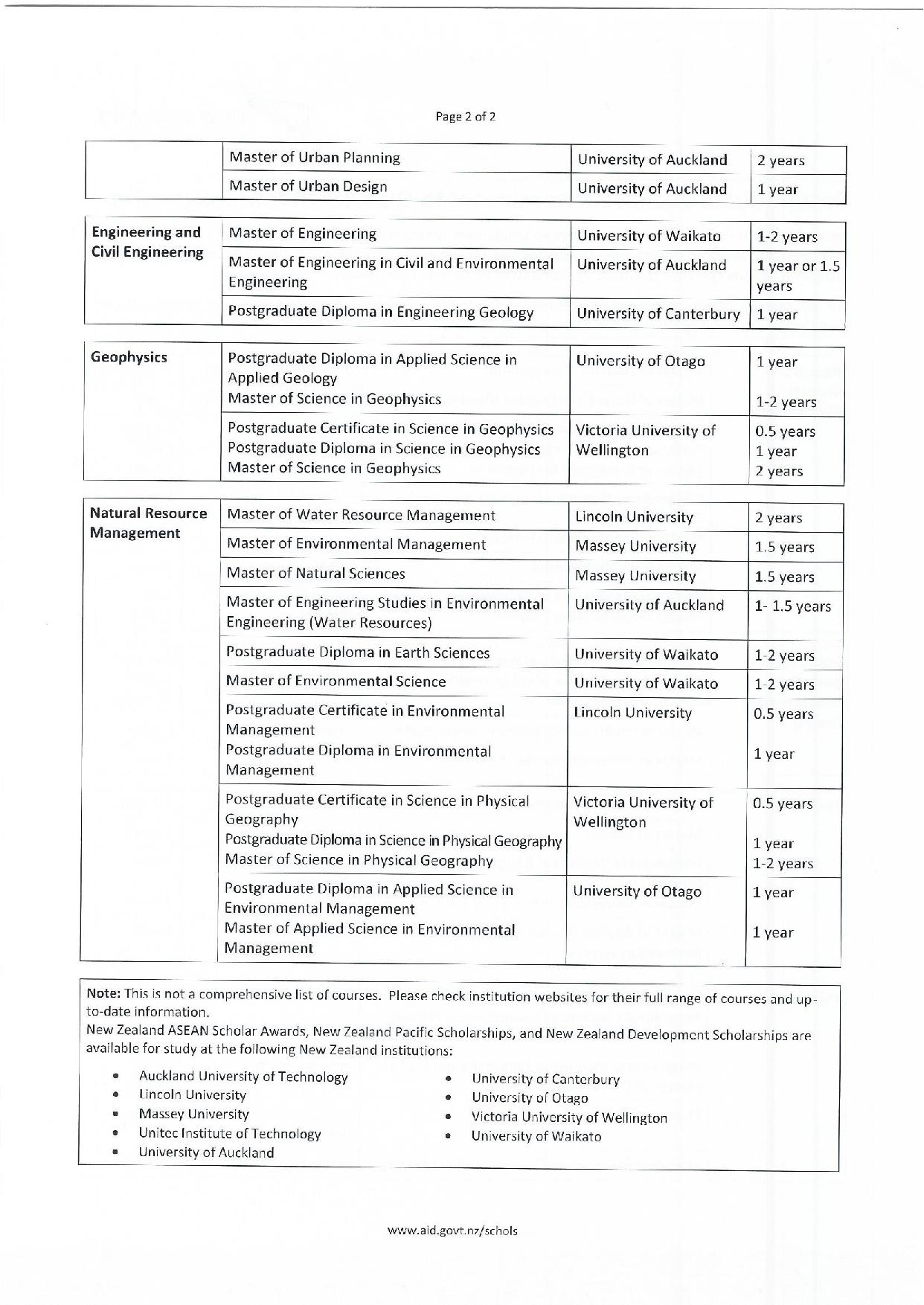 Qualification guidelines-page-008.jpg