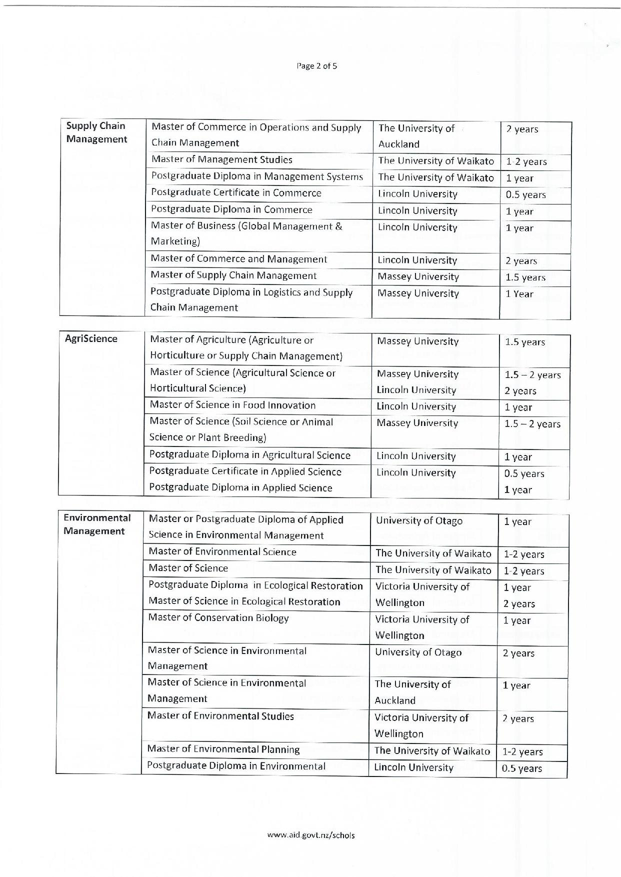 Qualification guidelines-page-010.jpg